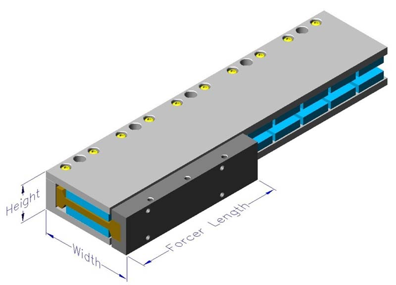 Linear Motors U-Shape